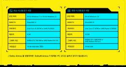 사이버펑크 2077 PC 최소 및 권장 사양 공개