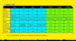 사이버펑크 2077 - 4K 및 레이트레이싱 적용 PC 사양 공개